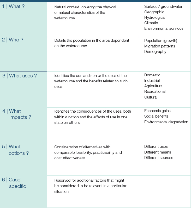 how to write an article matrix